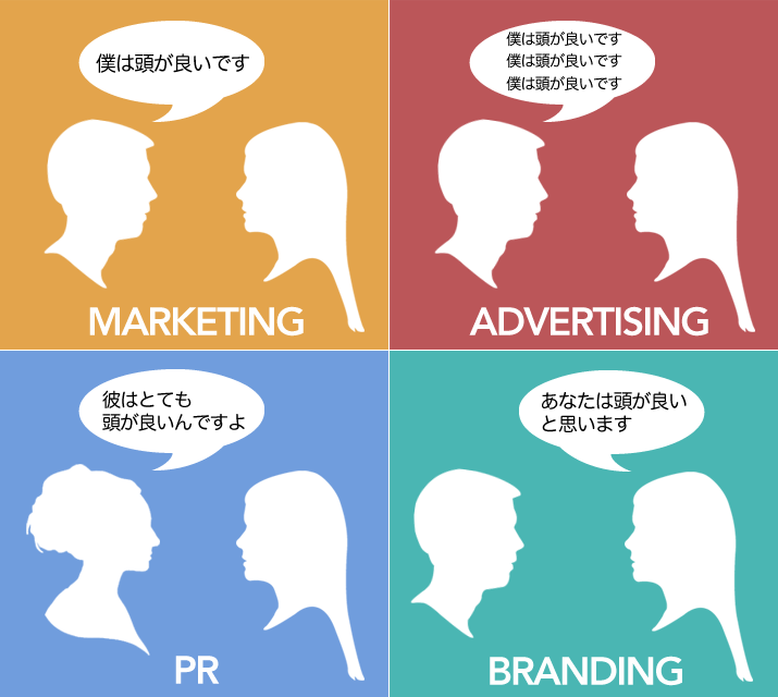 BRANDING,MARKETING,ADVERTISING,PR